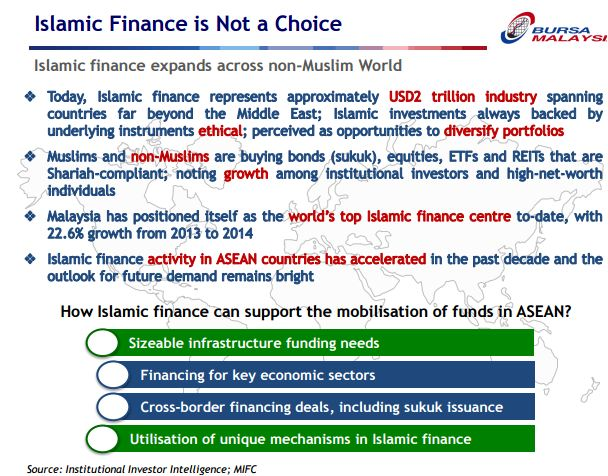 overview of the unit trust industry in malaysia finance essay Presently, malaysia has a thriving finance industry, particularly in islamic banking to date, it is the largest islamic banking service provider in asia pacific malaysia is also competing with bahrain to be the world leader in islamic banking.